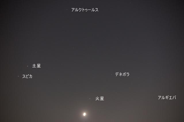 月とまわりの星