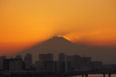 富士山に太陽が沈む直前