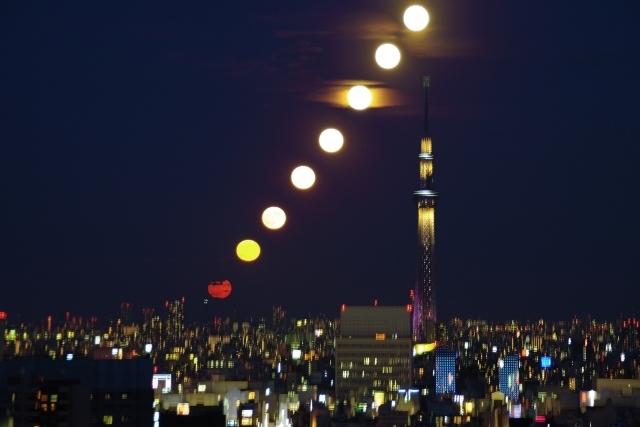 5分おきの満月