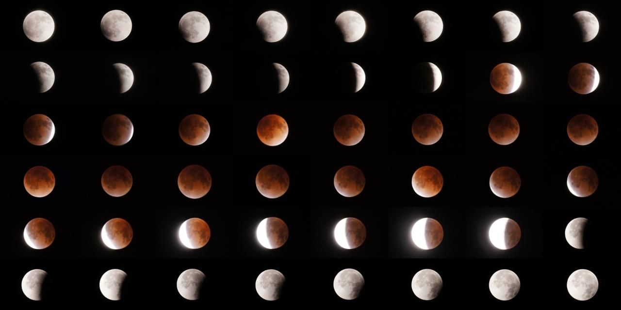 月食一覧・横長バージョン